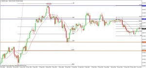 Compartirtrading_Post_Day_Trading_2014_06_06_FR_EUR_JPY_Diario