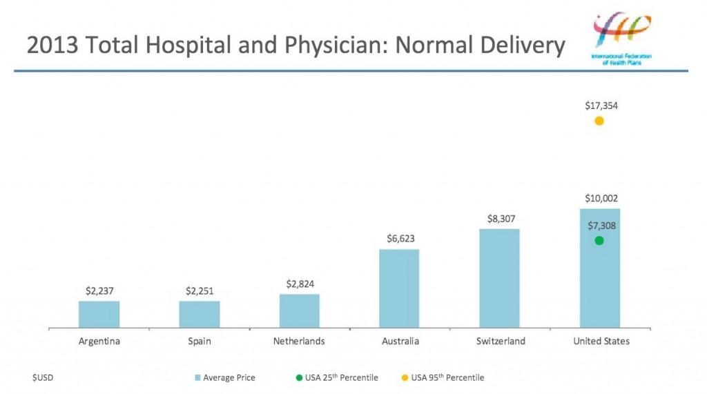 gastos_medicos_del_embarazo_y_parto
