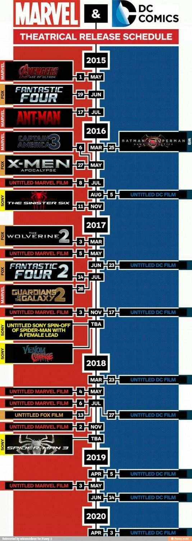 Calendario de peliculas de Marvel Comics y DC Comics
