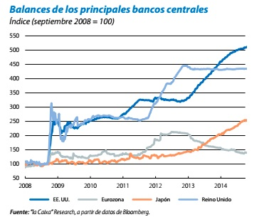 fed banco central