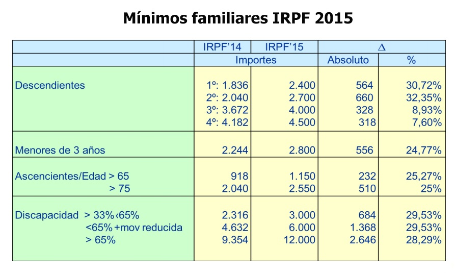 ... 118kB, Escala Deducciones Ganancias 2015 | newhairstylesformen2014.com