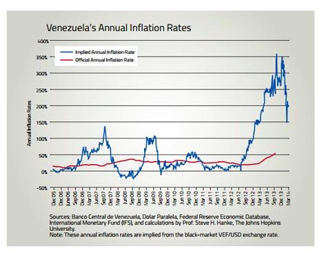 inflación tasa
