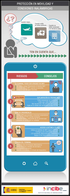 infografia_proteccionenmovilidadyconexionesinalmbricas_incibe
