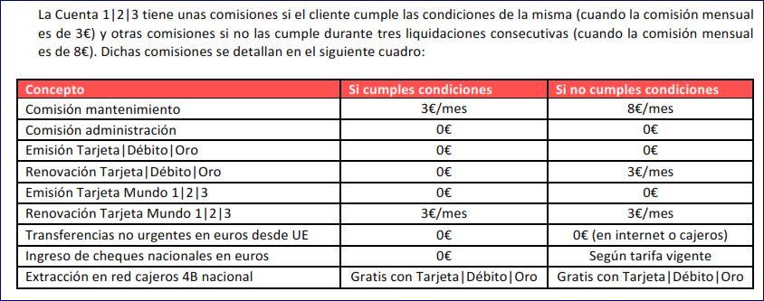 comisiones_cta_123