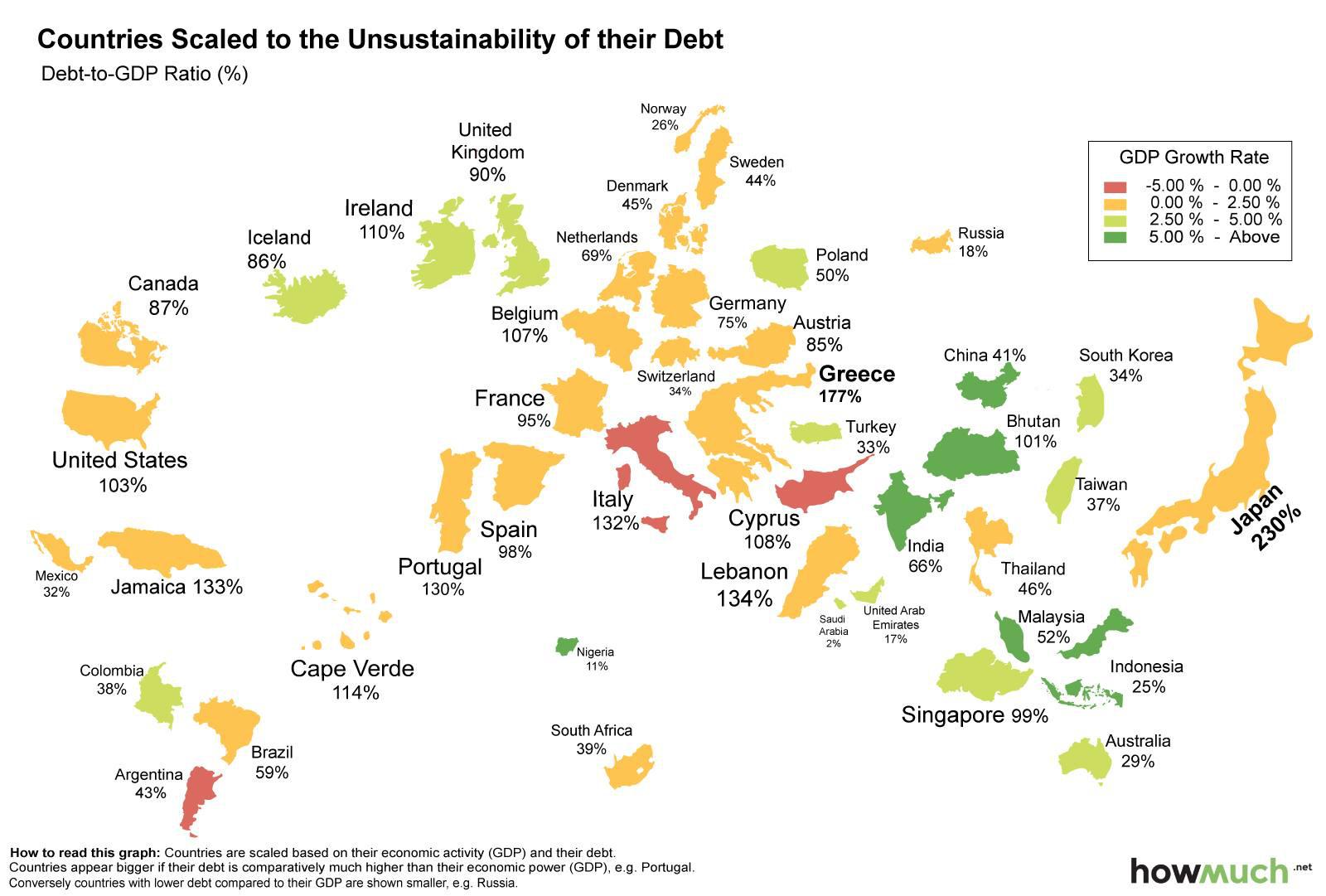 Mapa mundial de la deuda