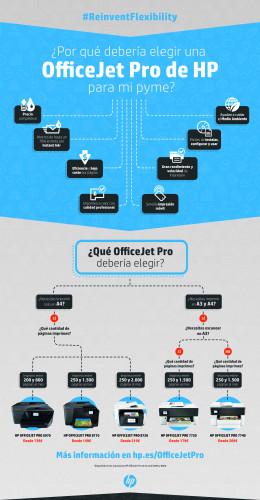 infografía_cambios_enproceso